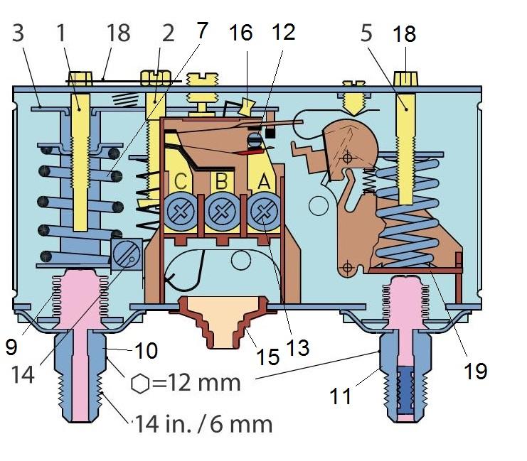 Câu tạo của công tắc áp suất kép