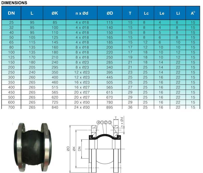 Bảng thông số kỹ thuật của khớp cao su Arv Malaysia