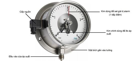 Cấu tạo của đồng hồ áp suất 3 kim