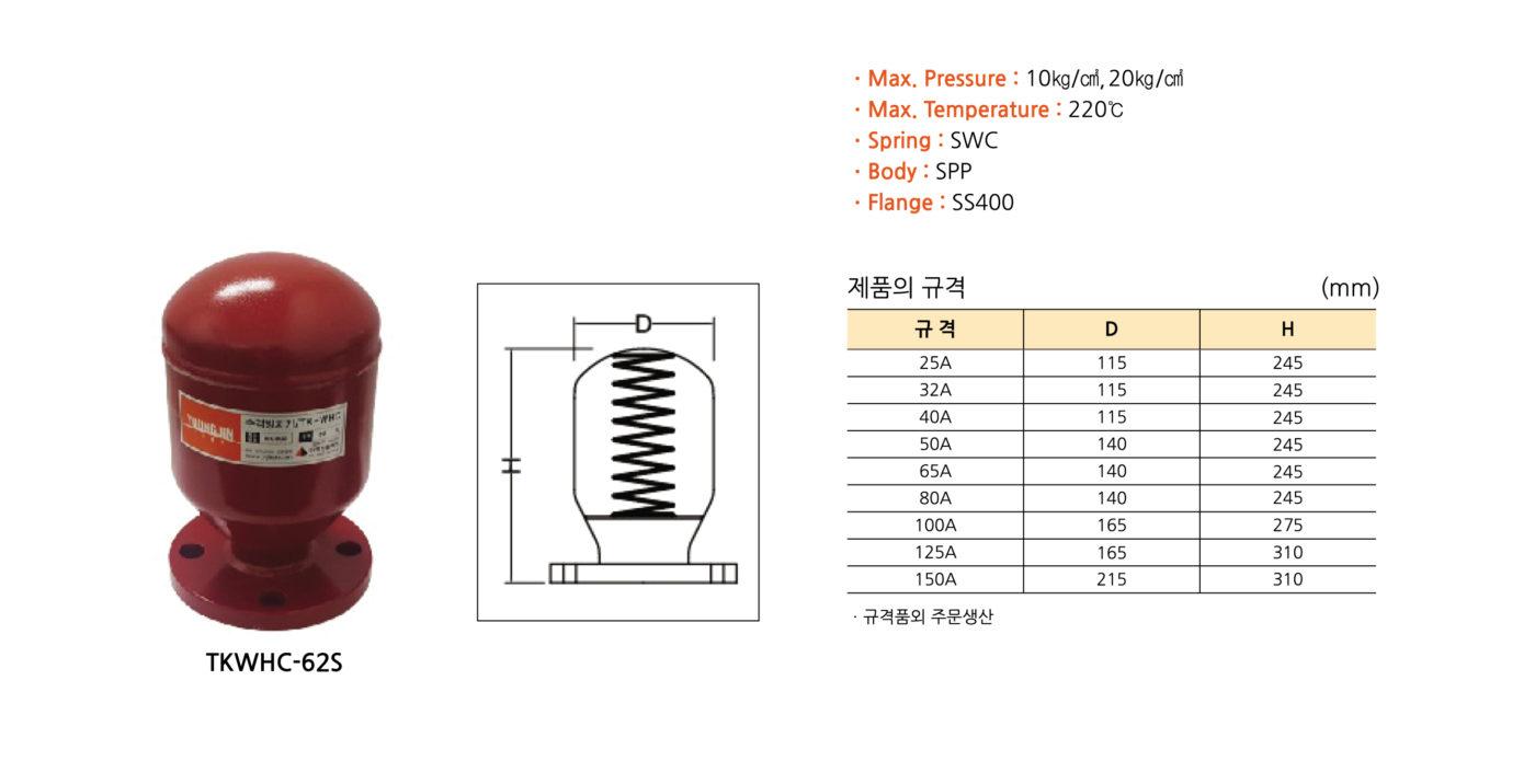 Thông số của búa nước giảm chấn Hàn Quốc
